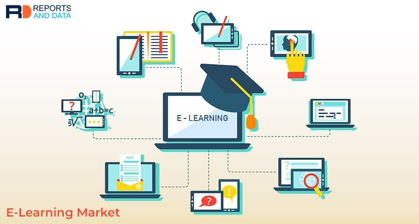 E-learning: The Revolutionary Future of the Education System
